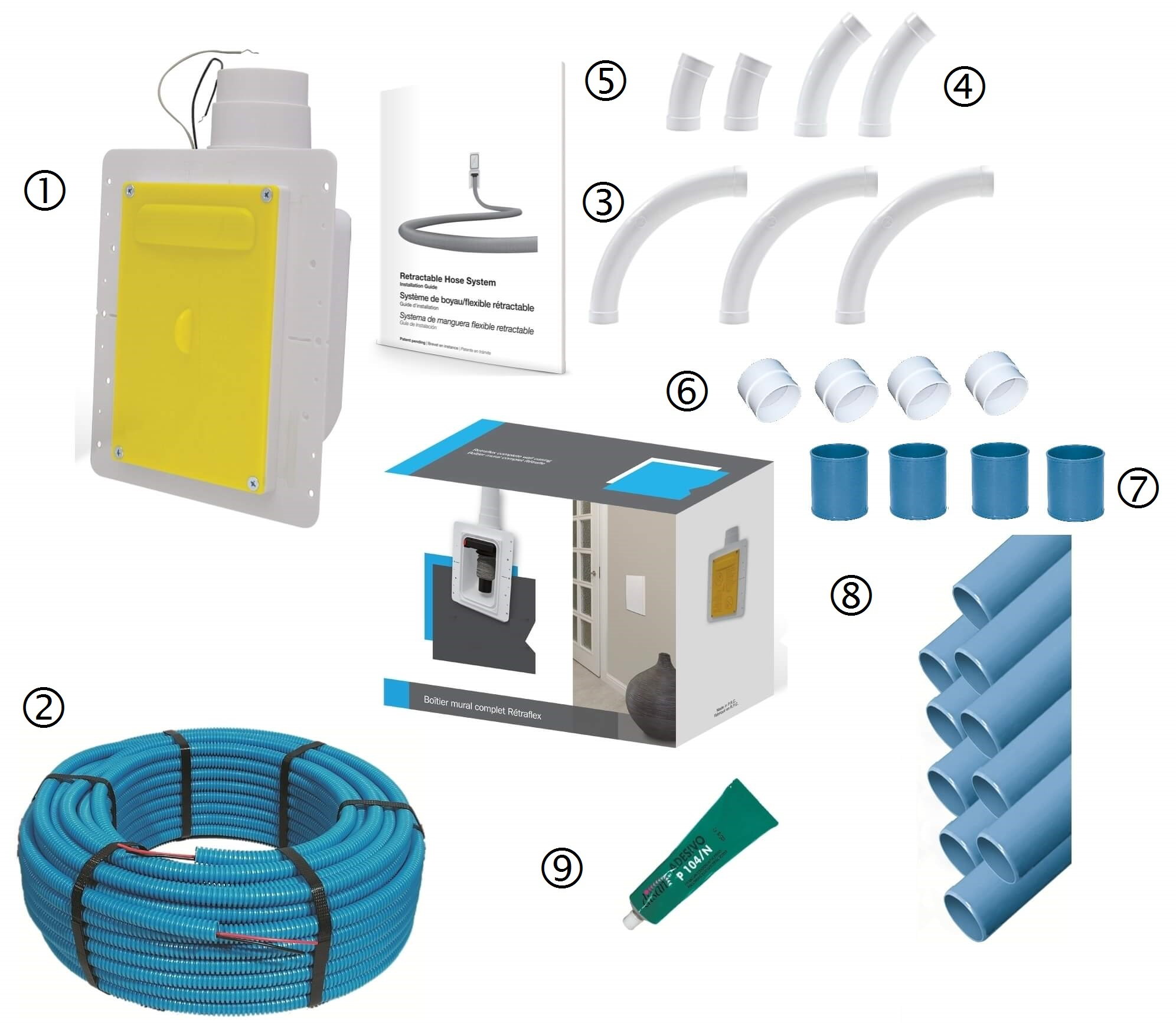 Installations-Set-mit-Nummerierung